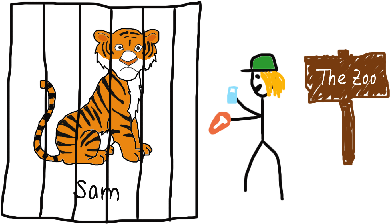 Vector Transparent Stock The Jungle Tiger Train Ugly