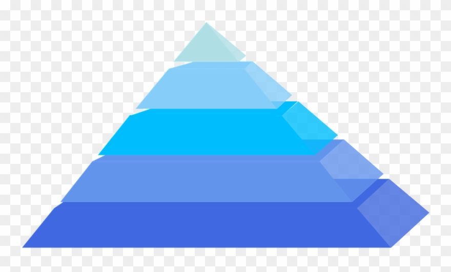 Image result for pyramid hierachy