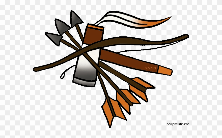 Native American Clip Art Animated Free Clipart Choctaw Symbol