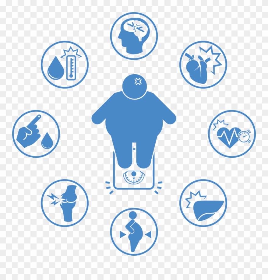 Major Health Risks Consecuencias De La Obesidad Dibujos Clipart