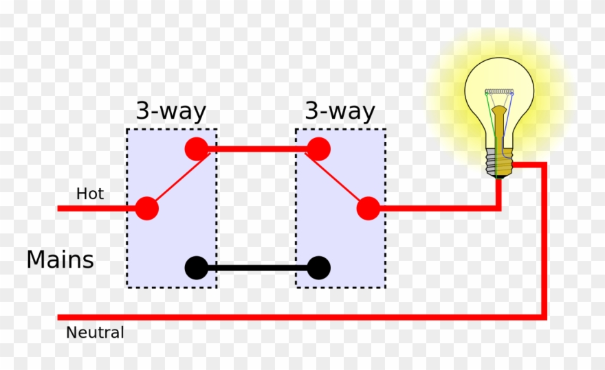 Two Switches To One Light Wiring - Multiple Lights 3 Way Switch Wiring  Diagram Pdf Clipart (#3369494) - PinClipartPinClipart.