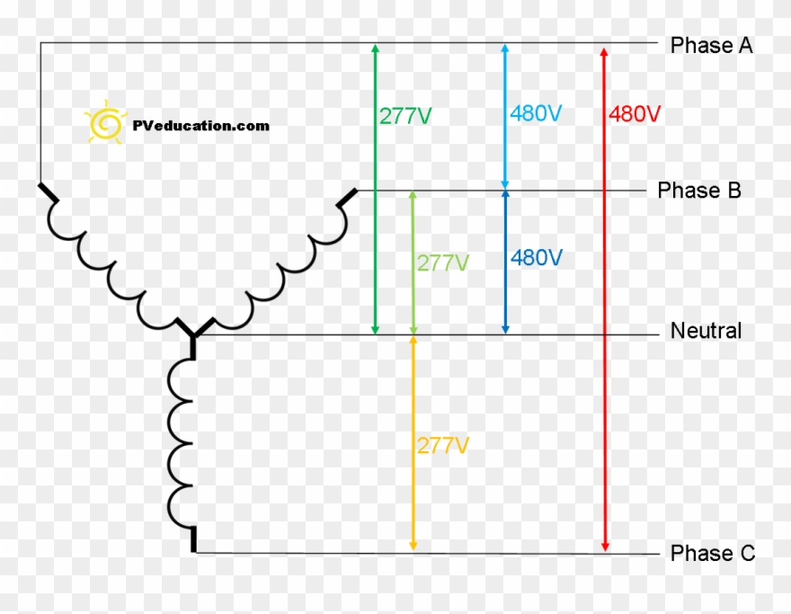 480v Transformer Wiring Diagram Wiring Diagram Online - Wiring Diagram  Clipart (#3369776) - PinClipartPinClipart.