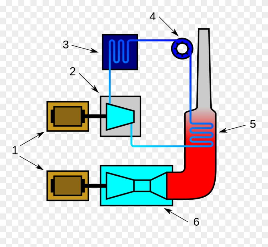 natural gas power plant diagram - electric steam generator clipart - png  download