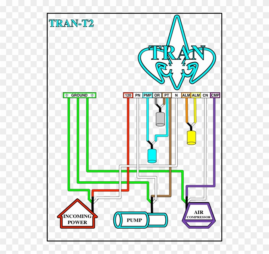 septic wiring diagram diy diagrams - aerobic septic system wiring diagram  clipart