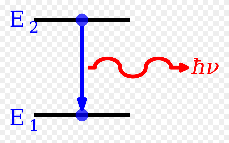 atomic emission spectrum chemistry clipart   5650878