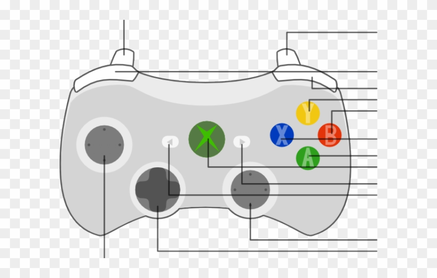 Xbox Controller Wiring Diagram - Wiring Diagram Review on
