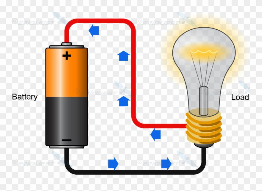 Bienvenue Info Current Current Electricity Clipart 794668 Pinclipart